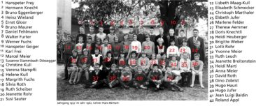 Jg 52 4.Klasse Lehrer Hans Bertschi  1962